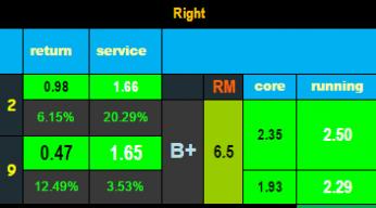 Kyle Edmund vs Martin Klizan Tips ATP Doha 2016
