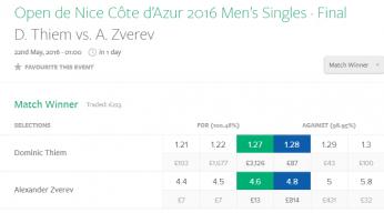 ATP Nice Final Thiem vs Zverev