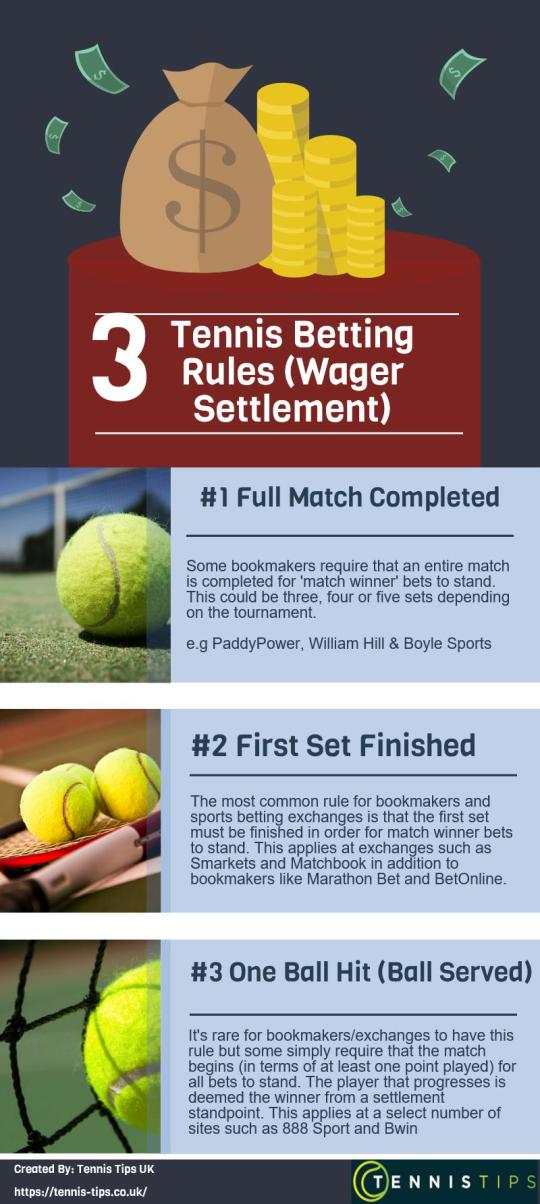 tennis betting rules graphic