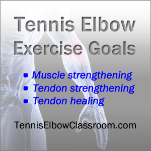 Graphic: Exercise Goals In Tennis Elbow Rehab
