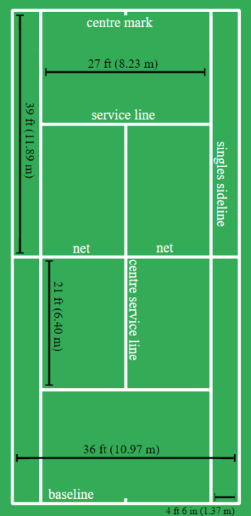 Tennis Court.PNG