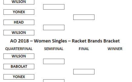 AO 2018 QF Brands Bracket