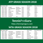 Grass Season 2018