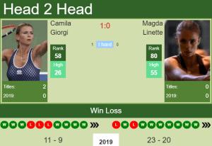 H2H Camila Giorgi vs. Magda Linette   New York preview, odds, prediction   Tennis Tonic - News, Live Scores, H2H, and stats