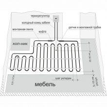 Пример монтажа нагревательной системы