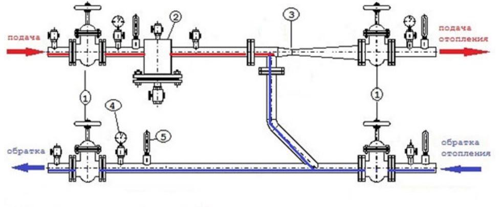 Собрать элеватор отопления ковши нории транспортеры
