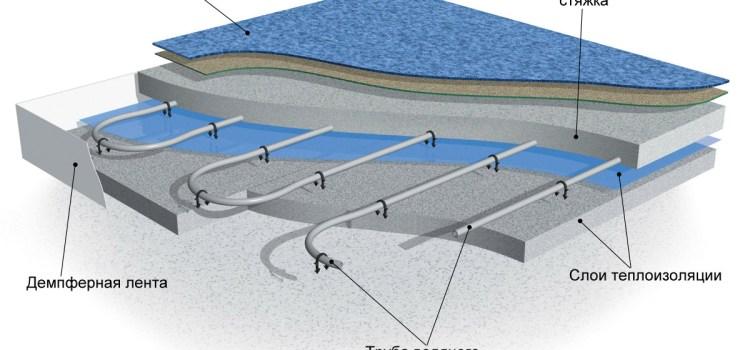 Водяной теплый пол или из чего состоит водяной теплый пол?