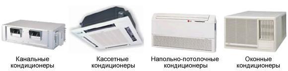 Классификация кондиционеров
