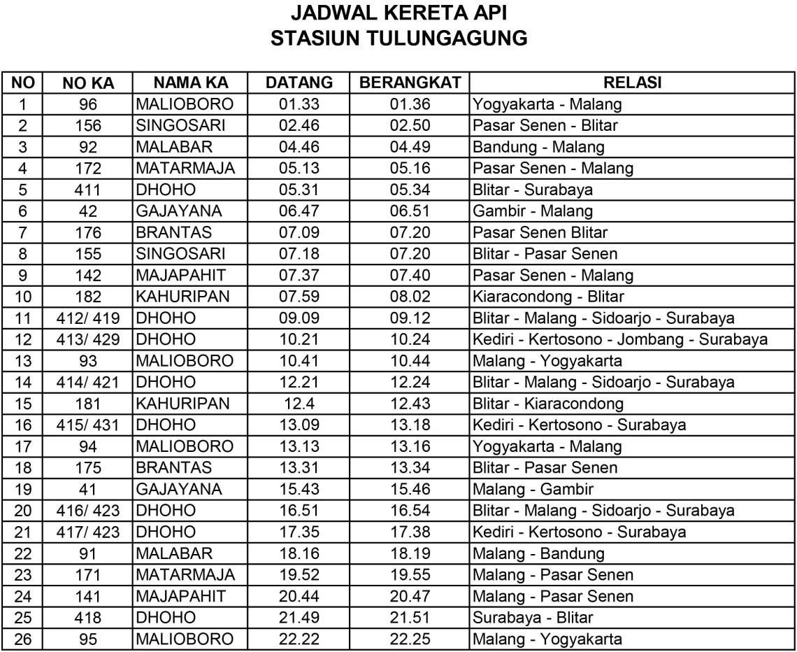 Tabel Jadwal Keberangkatan Kereta Api Indonesia
