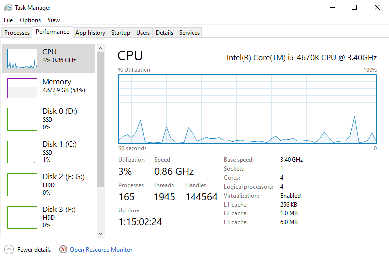 CPU Usage Intel Core i5 4690K Mencapai 100%