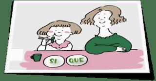 """Para Elisa: """"como si"""" vs. """"como que"""""""