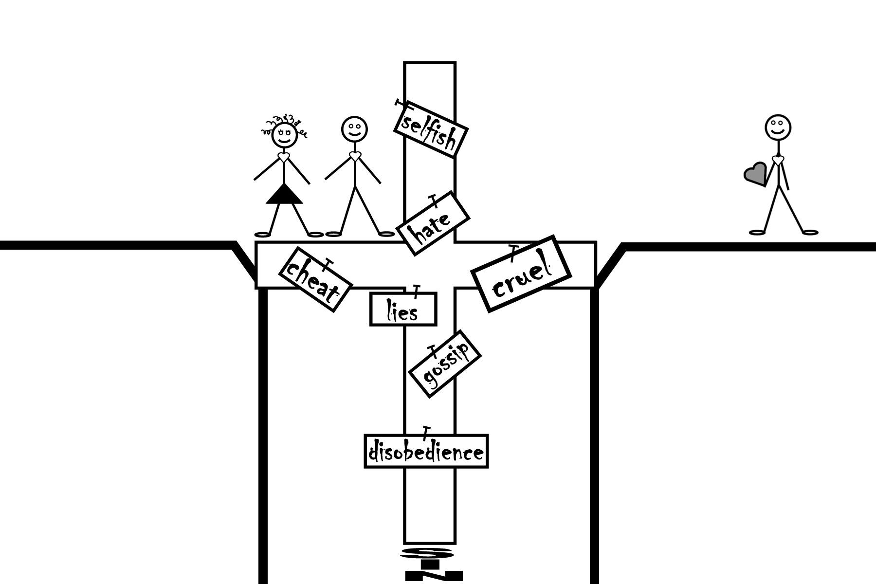 Abc Salvation Worksheet