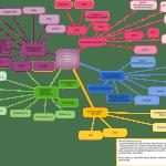 Mindmap (2)