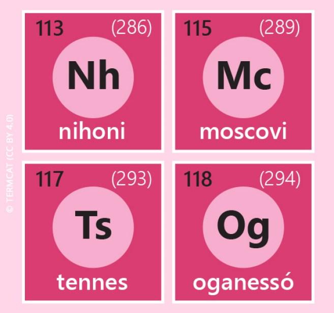 Elements_Nous_2018