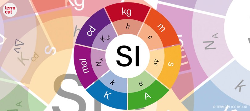 sistema_internacional_mesures_SI