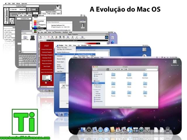 Evolução do Mac OS (1, 7, 8, X 10, X 10.5)