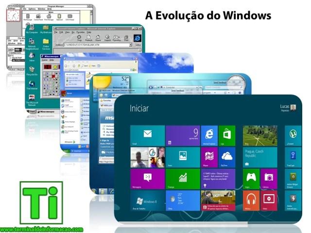 Evolução do Windows (3.0, 95, XP, 7 e 8)