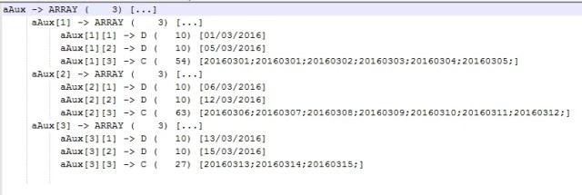 Conteúdo do array com os dados das semanas