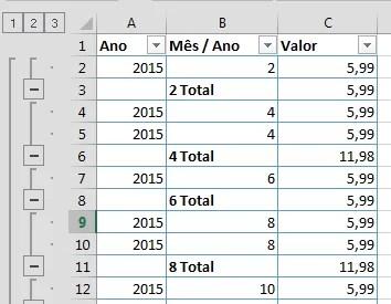 Dados Agrupados