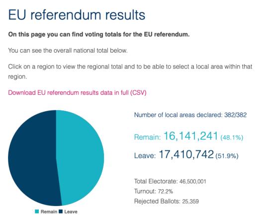 resultados_brexit