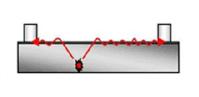 Acoustic Emission NDT Non Destructive Test