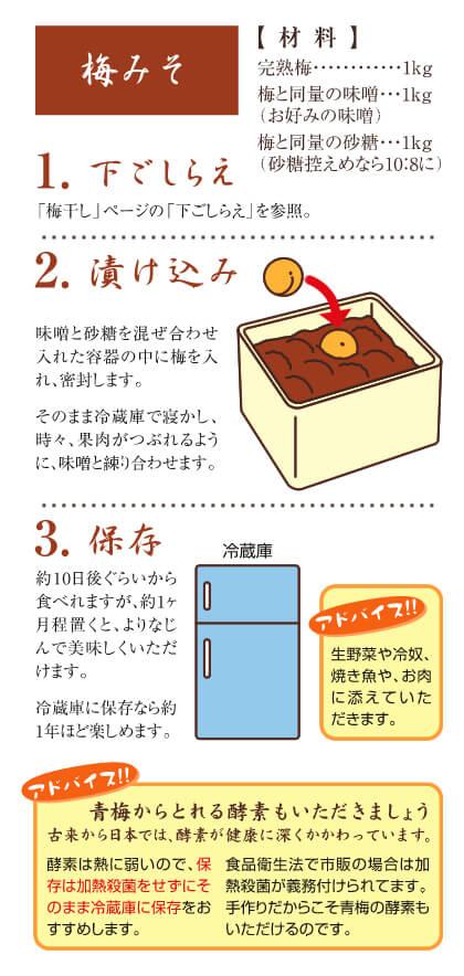 梅みそのレシピ