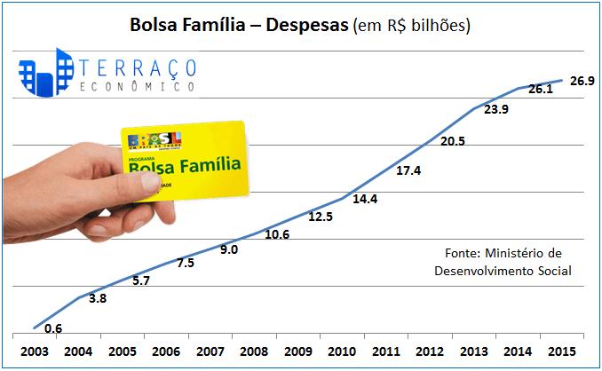 bf_graf2