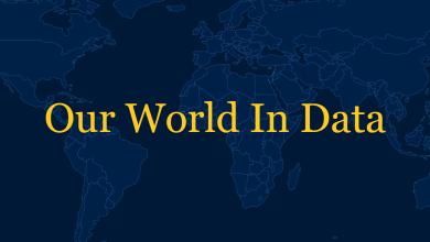 Photo of O mundo dos dados: entrevista com Our World in Data