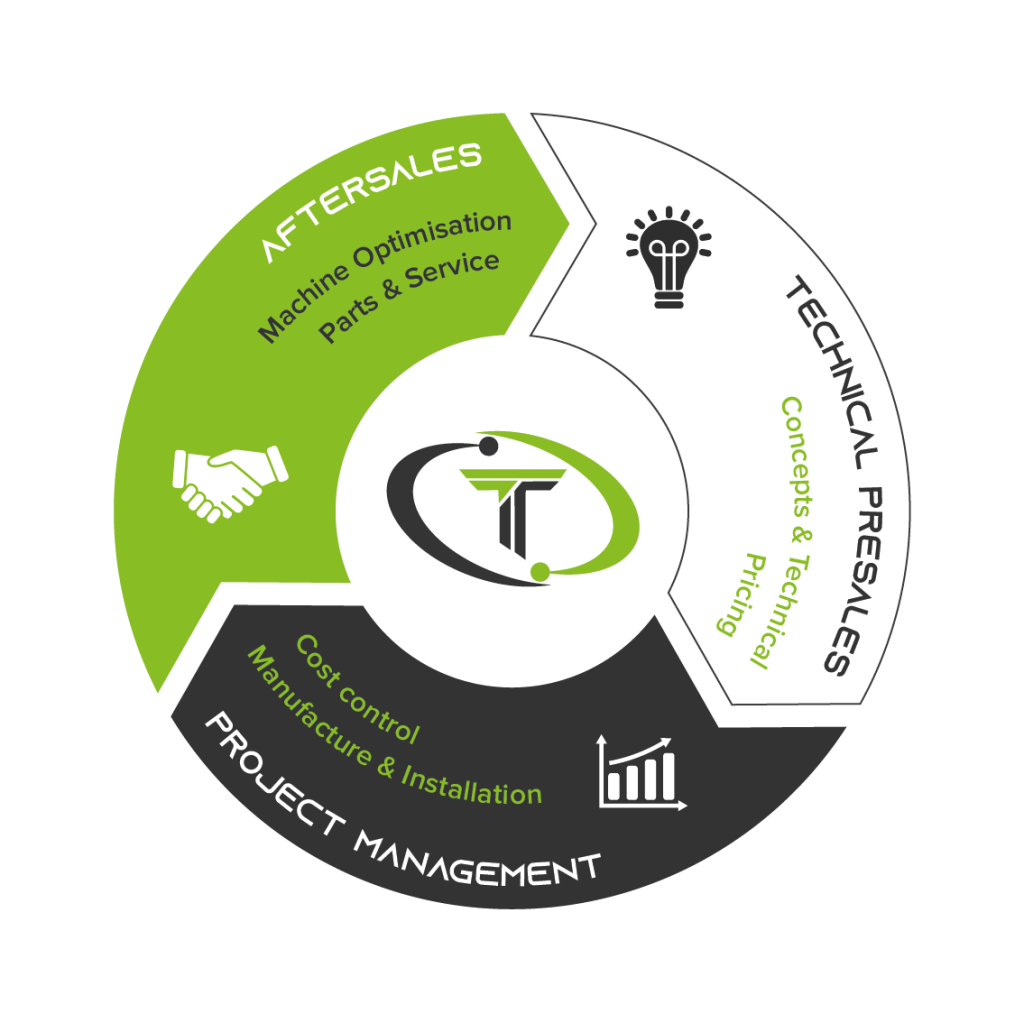 Terracon Graphic Logo Project Management Concrete Batching Technology