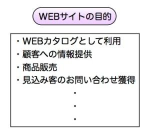 webサイト目的