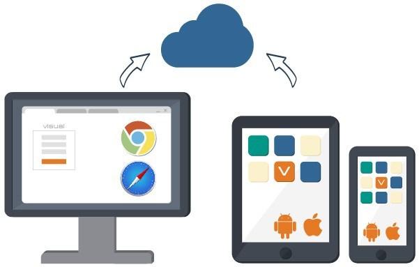 Cos'è una Web App?