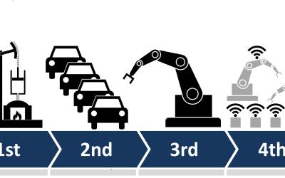 Industria 4.0: innovare il manifatturiero. Report