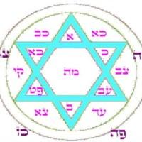 Les 18 Psaumes de la Géoulah d'Israël et de l'Humanité