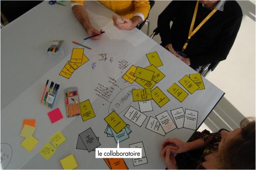réunions régulières entre collaborateurs sur les méthodes de travail.
