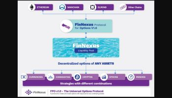 finnexus protocol