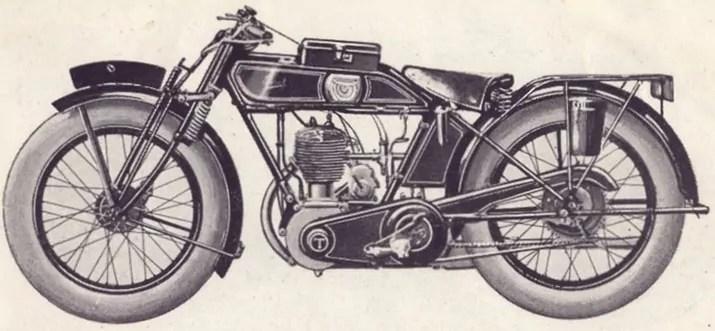 1928-type-HTC