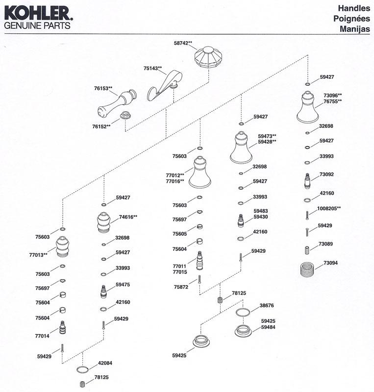 Moen Kitchen Faucet Parts Breakdown