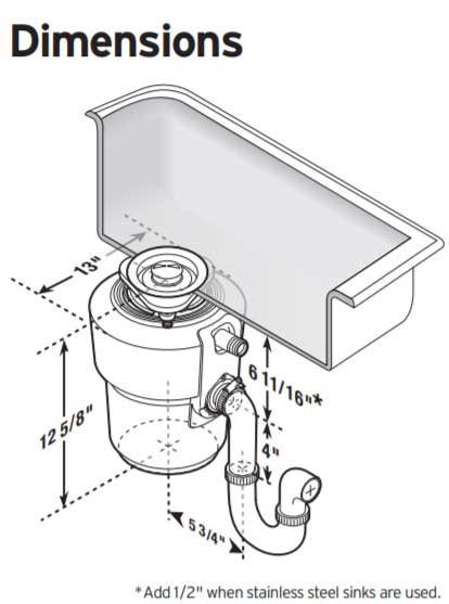 the drain height for a kitchen sink