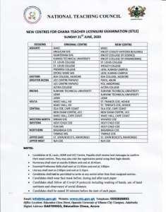 New Centres For June 2020 Ghana Teacher Licensure Examination