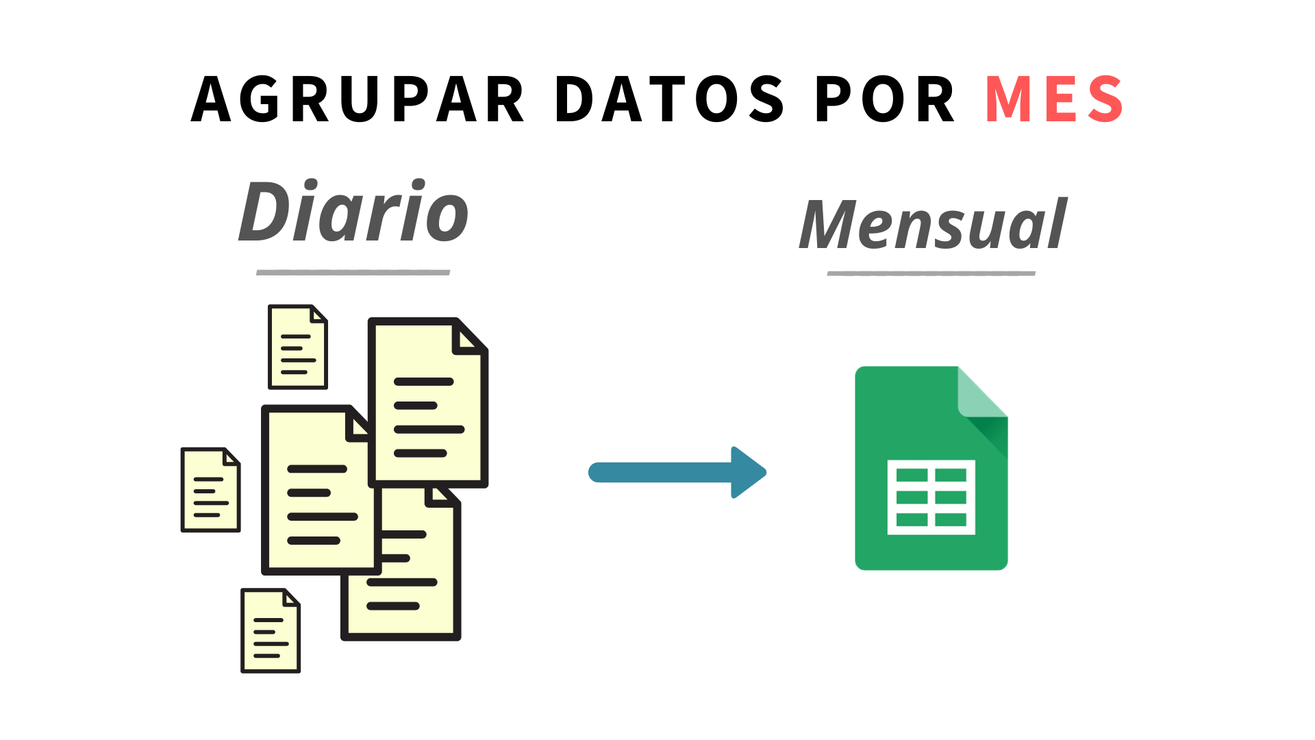 Agrupar datos por mes en Hojas de Cálculo de Google (Google Sheets)