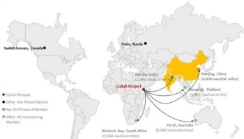 Colluli Potash mine is the closest to coast potash deposits in the world and located near to the key growth markets for potassium fertiliser – primarily India and China