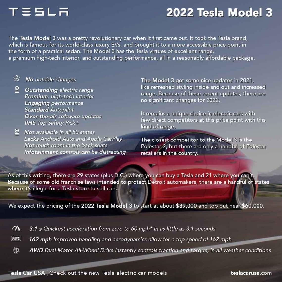 2022 Tesla Model 3