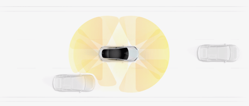 Full self driving autopilot