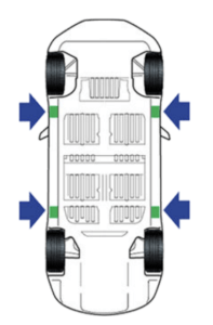How To Jack A Tesla Model S or Model X Safely