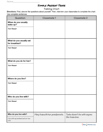 Simple Present WH-Questions Talking Chart
