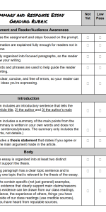Summary and Response Essay Rubric