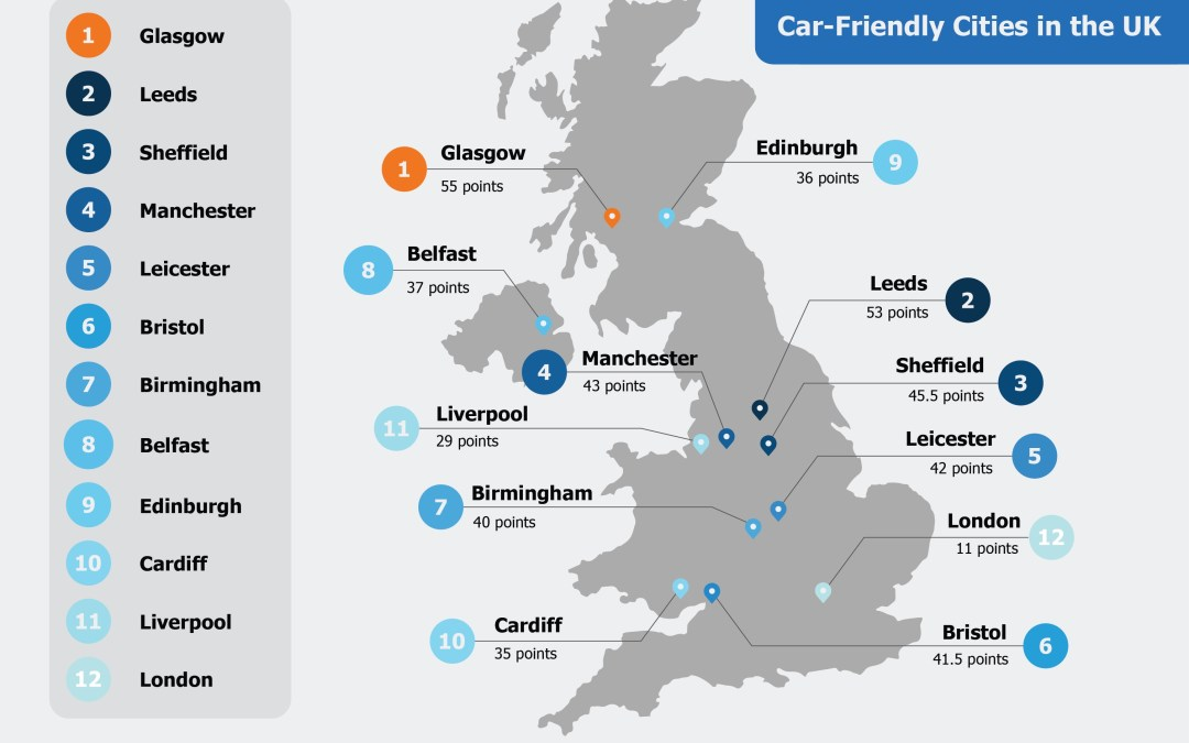 Most Car-Friendly Cities