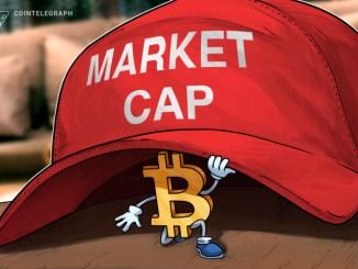 As Correction Deepens Bitcoin Cap back below $1 Trillion.