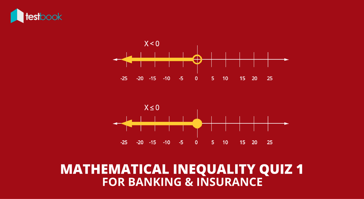 Mathematical Inequality Quiz 1 for Banking and Insurance