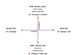 Schma pa vhffet vmos  wind turbines grid tie 3phase inverter connection diagram schmatic   4255